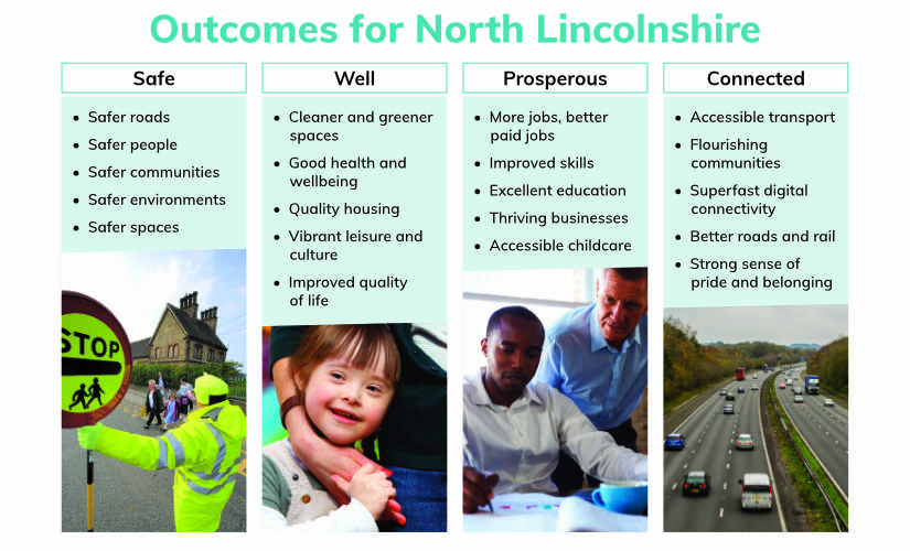 North Lincolnshire COuncil Outcomes
